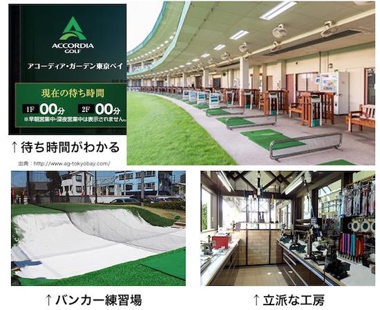 ゴルフ 練習 東京