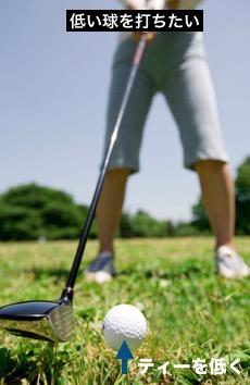 ゴルフ ボールの位置