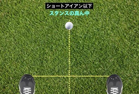 ボール 位置
