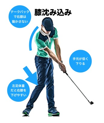 ゴルフ 膝