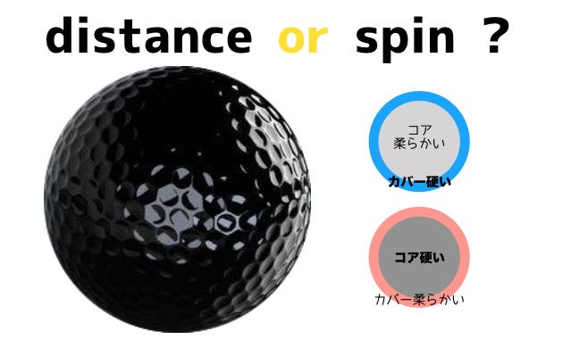 Golf ball black