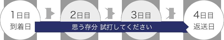 https://rental.golf-dunlop.jp/search/