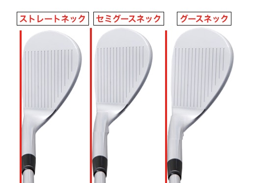 How to choose a wedge