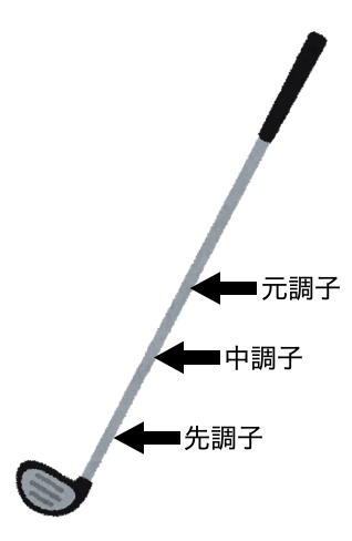 Golf shaft manufacturer