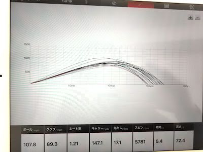 Ballistic measuring instrument
