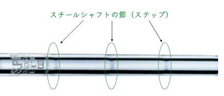 Steel shaft